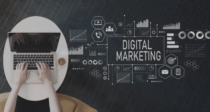 Scientific Method To Test Digital Marketing Strategies